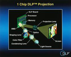 chip_DLP