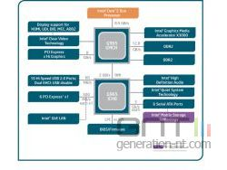 Chipset intel g965 jpg small