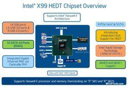 Chipset Intel X99 Wellsburg 1