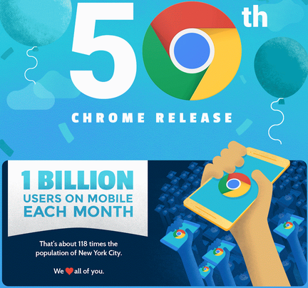 Chrome-50-chiffres