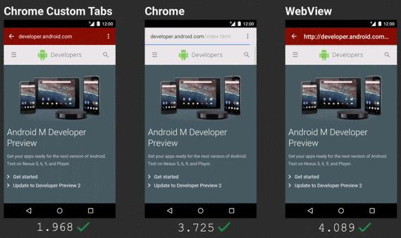 Chrome-Custom-Tabs