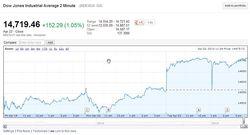 Chute-Dow-Jones