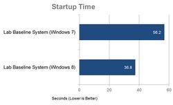 comparaison-Windows-8-7-temps-boot