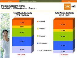 contenu mobile GfK m2