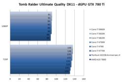 Core i7-5960X 2