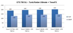 Core i7-5960X 3