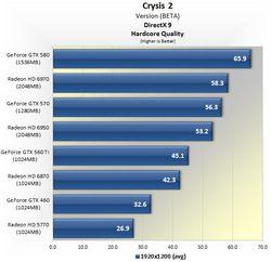crysis-2-benchmark-2