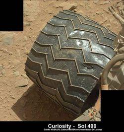 curiosity roue