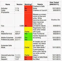 Cydia-iOS-7.1.1