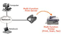 Diagram_ZPS2000