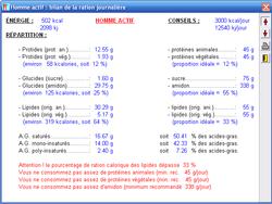 Dietetique screen1