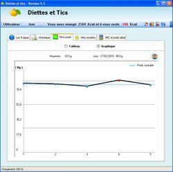 Diettes et tics screen1