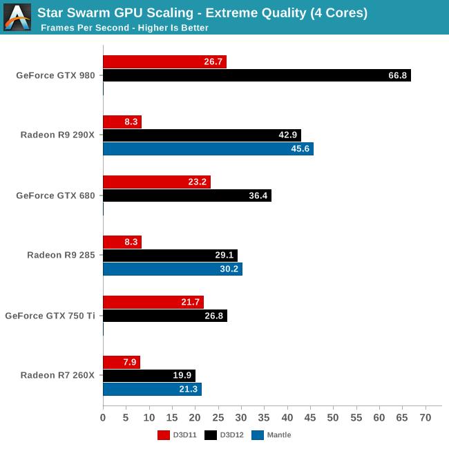 DirectX-12-AnandTech