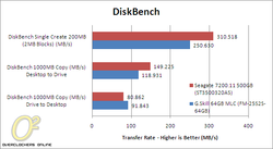 Disk Bench screen1
