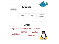 Docker 1