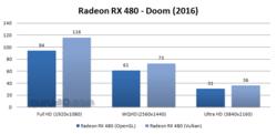 Doom Vukan Radeon