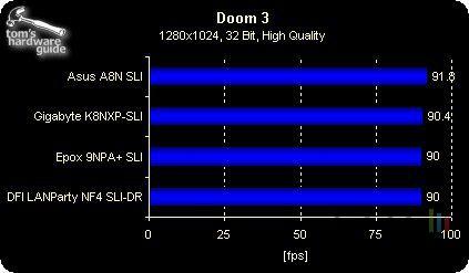 Doom3 test sli