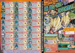 Dragon Ball Z Extreme Butoden - liste persos