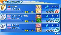 Dragon Ball Z Tenkaichi Tag Team (12)
