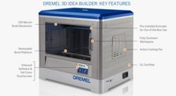 Dremel-640x347