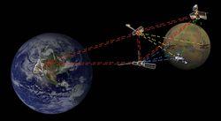 DTN JPL Nasa