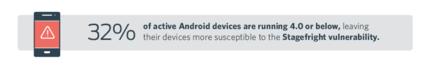 Duo sécurité Android 2