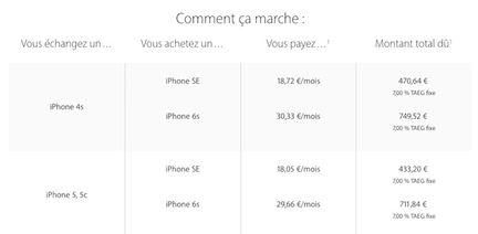 echange Apple 1