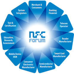 ecosysteme NFC
