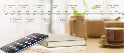 Elephone P5000 battery life