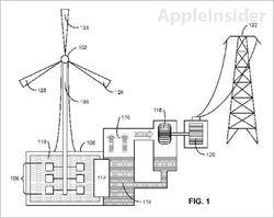 eolienne Apple