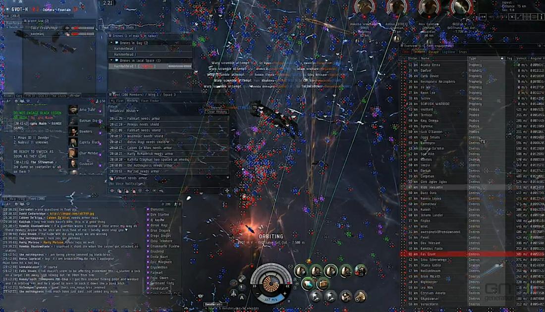 Eve Online Combat Eve Online Combat