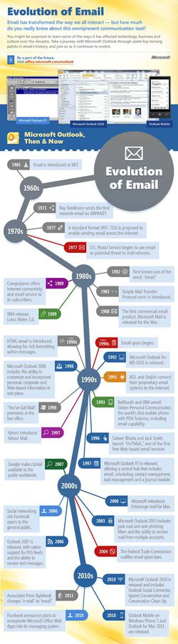 evolution-email-history