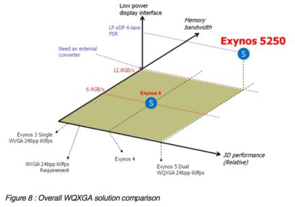 Exynos5250_Exynos_5_Dual_Cortex-A15_Samsung-GNT_b