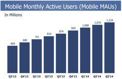 Facebook-T3-2014-utilisateurs-mobiles-actifs-par-mois
