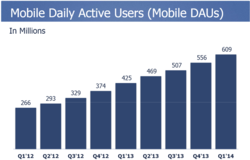 Facebook-utilisateurs-mobiles-actifs-jour