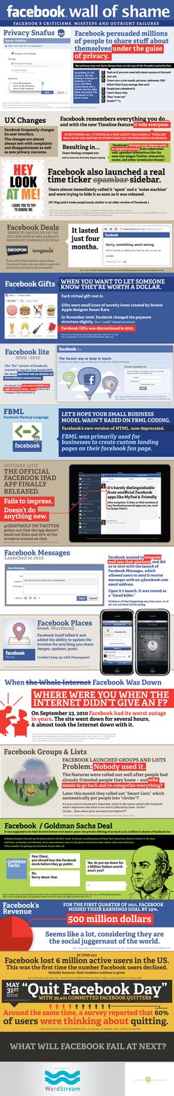 facebook-wall-shame-failures