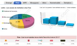 FAI-motifs-resiliation-Free