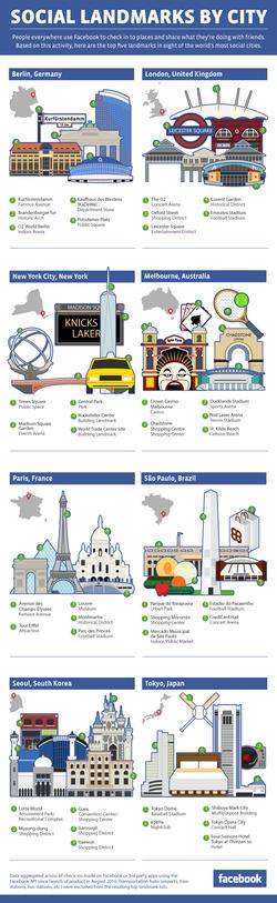 FB-citylandmarks
