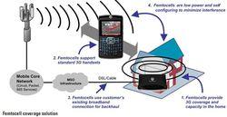Femtocell fonctionnement Motorola