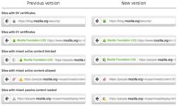 Firefox-HTTPS