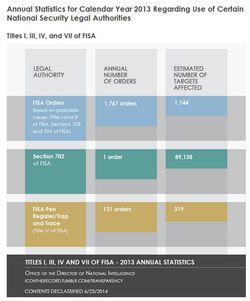 FISA 2013