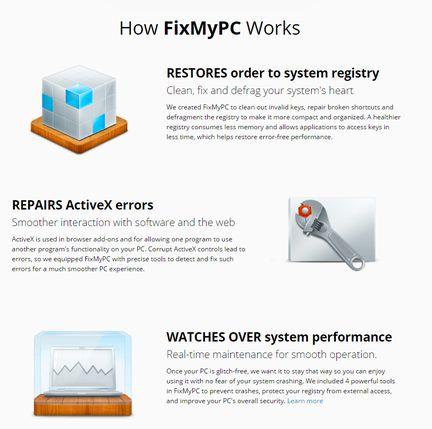 FixMyPC promesses