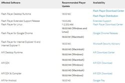 Flash-Player-derniere-version-disponible