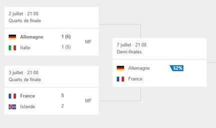 Football Euro Bing