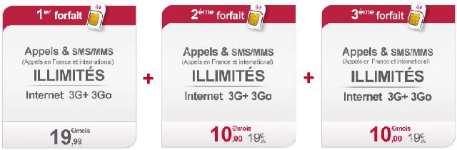 Forfaits à 10 euros virgin mobile