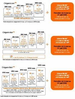 Forfaits Orange Origami Plus