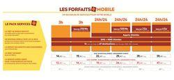 Forfaits-Poste-Mobile-Quatro