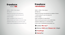 Freebox comparatif