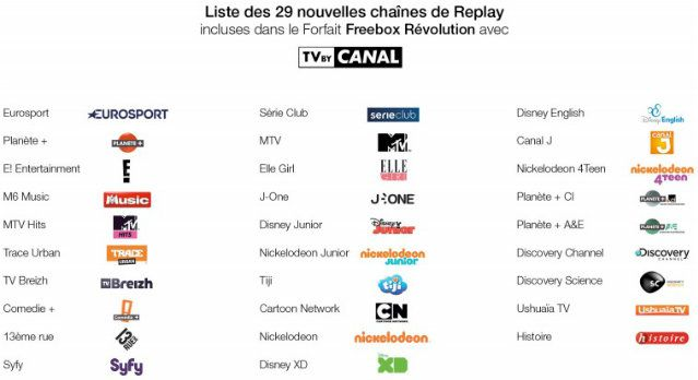 Freebox-Replay-nouvelles-chaines-Canal-Panorama