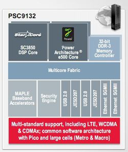 Freescale PSC9132